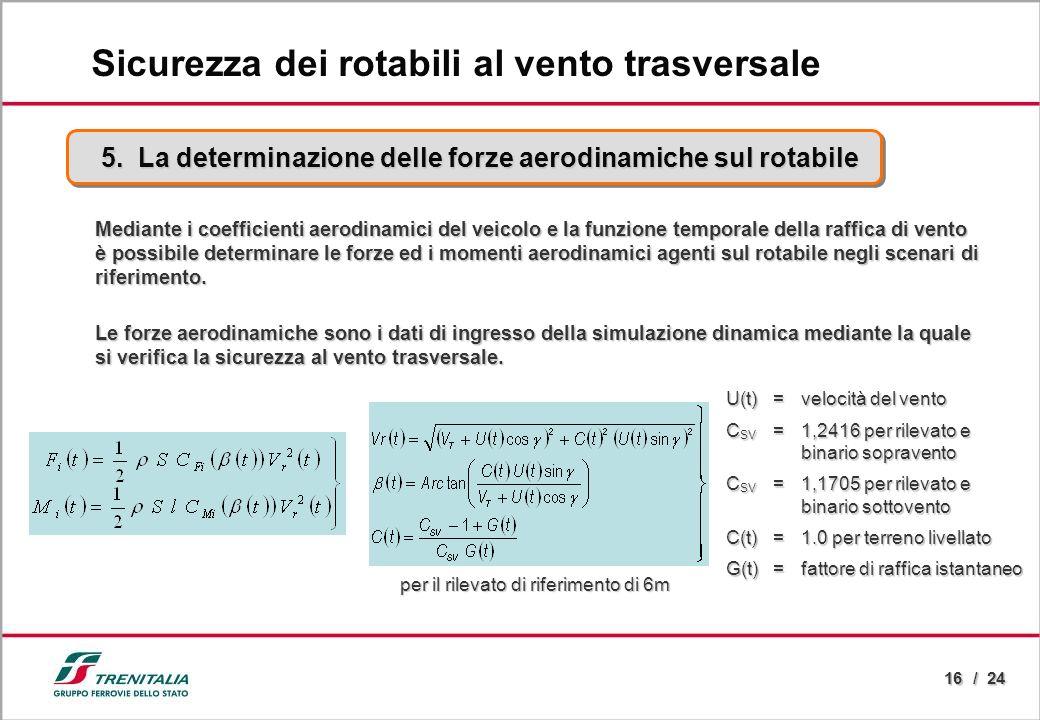 16 / 24 5. La determinazione delle forze aerodinamiche sul rotabile Sicurezza dei rotabili al vento trasversale Mediante i coefficienti aerodinamici d
