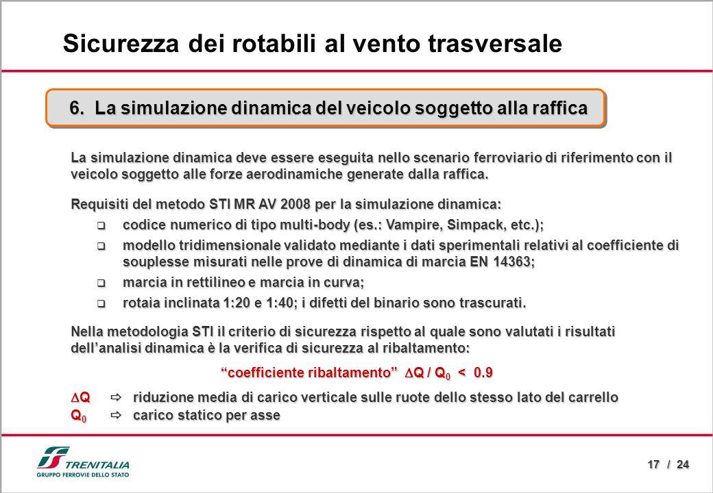 17 / 24 6. La simulazione dinamica del veicolo soggetto alla raffica Sicurezza dei rotabili al vento trasversale La simulazione dinamica deve essere e