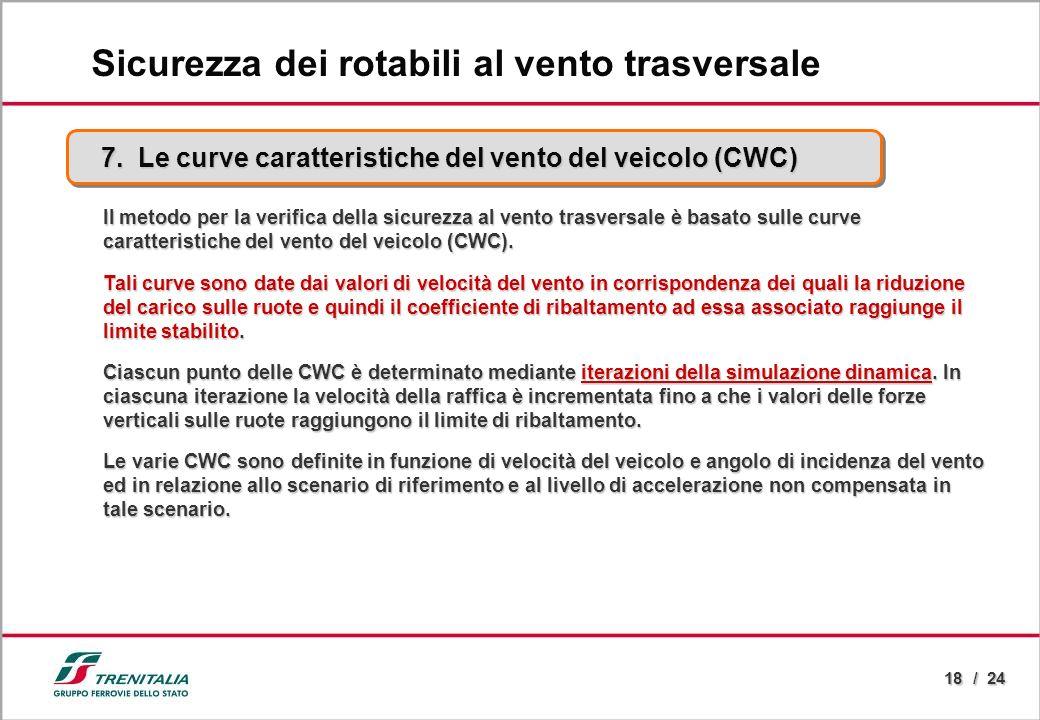 18 / 24 7. Le curve caratteristiche del vento del veicolo (CWC) Sicurezza dei rotabili al vento trasversale Il metodo per la verifica della sicurezza