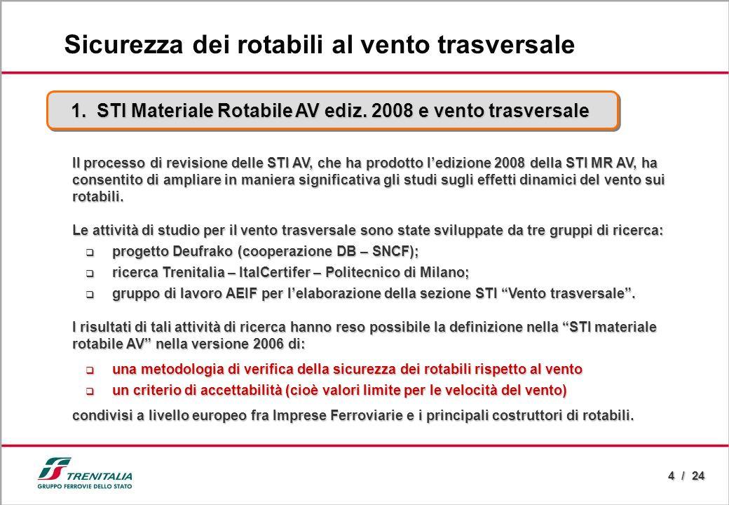 4 / 24 1. STI Materiale Rotabile AV ediz. 2008 e vento trasversale Il processo di revisione delle STI AV, che ha prodotto ledizione 2008 della STI MR