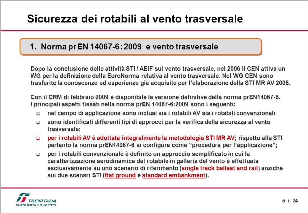 5 / 24 Dopo la conclusione delle attività STI / AEIF sul vento trasversale, nel 2006 il CEN attiva un WG per la definizione della EuroNorma relativa a