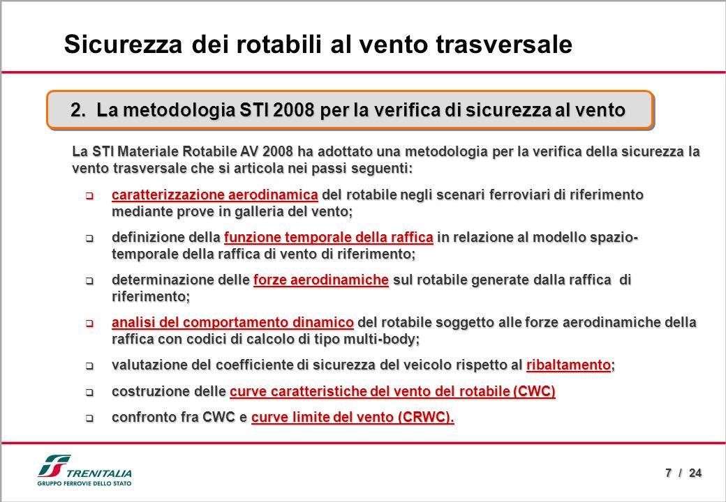 7 / 24 2. La metodologia STI 2008 per la verifica di sicurezza al vento La STI Materiale Rotabile AV 2008 ha adottato una metodologia per la verifica