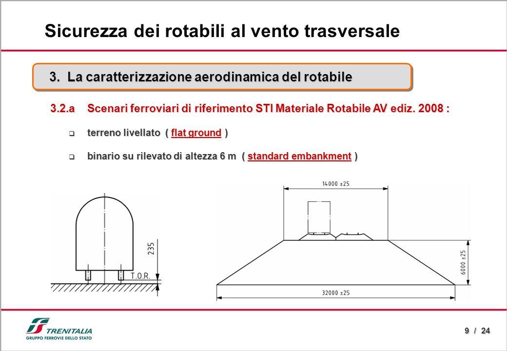 9 / 24 3. La caratterizzazione aerodinamica del rotabile 3.2.aScenari ferroviari di riferimento STI Materiale Rotabile AV ediz. 2008 : terreno livella
