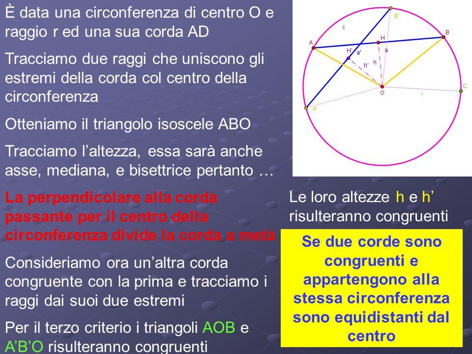 È data una circonferenza di centro O e raggio r ed una sua corda AD Tracciamo due raggi che uniscono gli estremi della corda col centro della circonferenza Otteniamo il triangolo isoscele ABO Tracciamo laltezza, essa sarà anche asse, mediana, e bisettrice pertanto … La perpendicolare alla corda passante per il centro della circonferenza divide la corda a metà Consideriamo ora unaltra corda congruente con la prima e tracciamo i raggi dai suoi due estremi Per il terzo criterio i triangoli AOB e ABO risulteranno congruenti Le loro altezze h e h risulteranno congruenti Se due corde sono congruenti e appartengono alla stessa circonferenza sono equidistanti dal centro