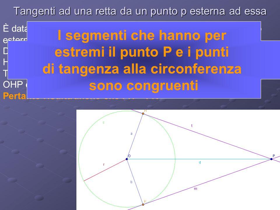 Tangenti ad una retta da un punto p esterna ad essa È data una circonferenza c di centro o e raggio r ed un punto p esterno ad essa Dal punto P tracciamo le tangenti m e t alla circonferenza e siano H e K i punti di contatto Tracciamo i segmenti OH, OP e OH e otteniamo due triangoli OHP e OKP congruenti per il primo principio di congruenza Pertanto risulta anche che PH = PK I segmenti che hanno per estremi il punto P e i punti di tangenza alla circonferenza sono congruenti