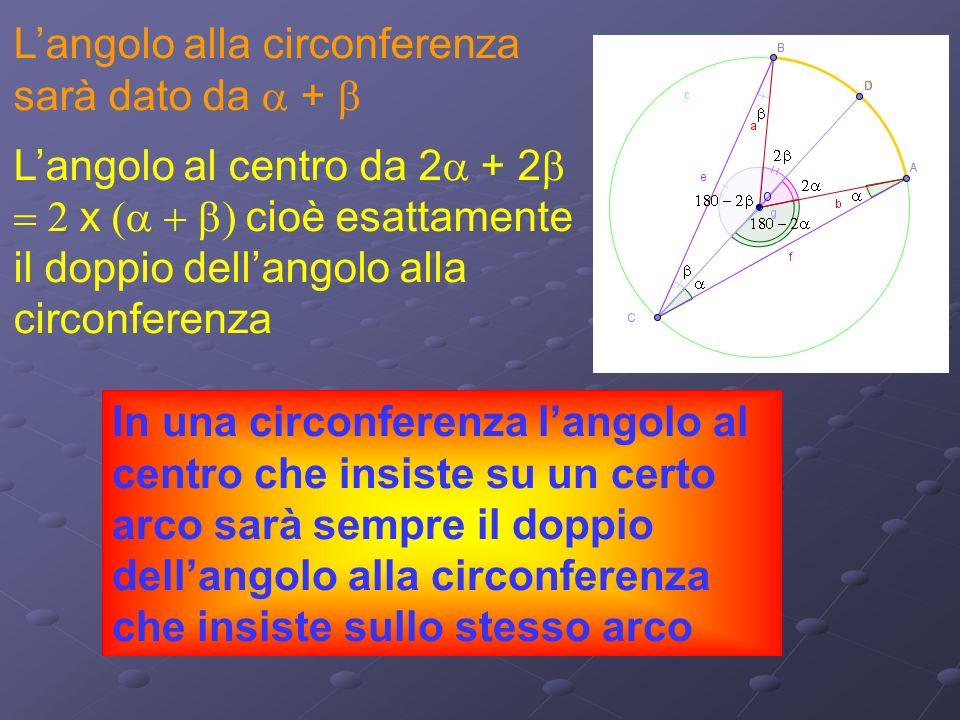 Langolo alla circonferenza sarà dato da + L angolo al centro da 2 + 2 x c ioè esattamente il doppio dell angolo alla circonferenza In una circonferenza l angolo al centro che insiste su un certo arco sarà sempre il doppio dell angolo alla circonferenza che insiste sullo stesso arco