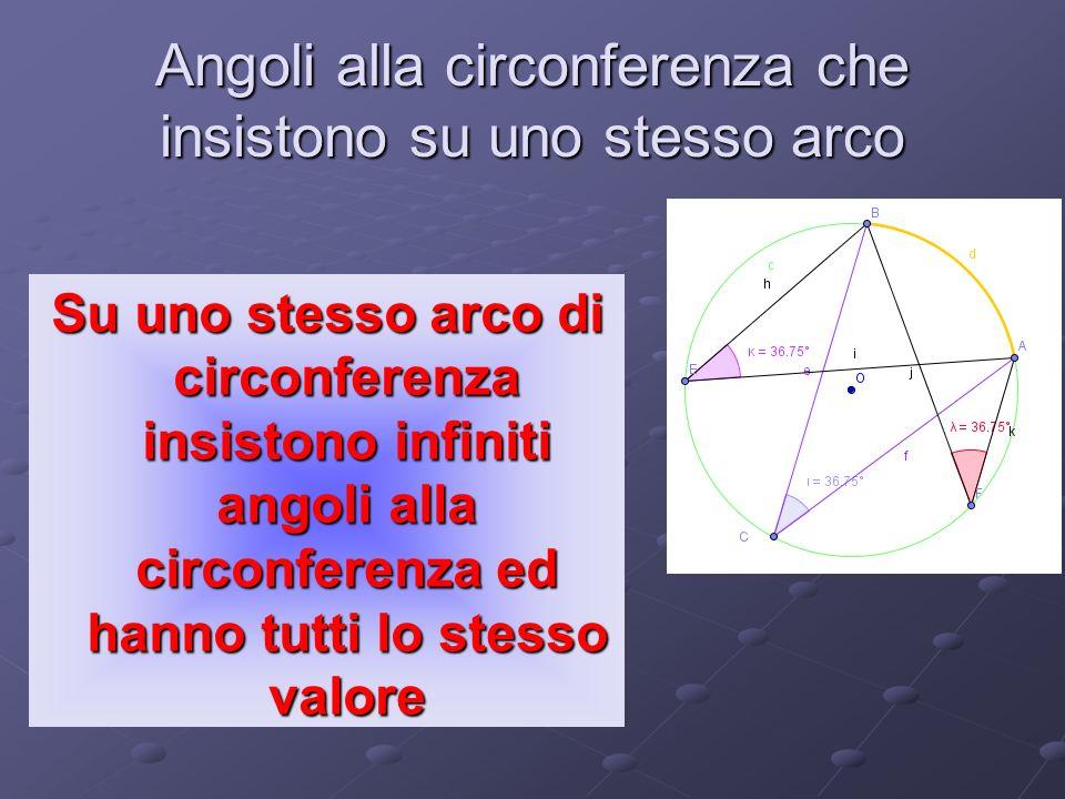 Angoli alla circonferenza che insistono su uno stesso arco Su uno stesso arco di circonferenza insistono infiniti angoli alla circonferenza ed hanno tutti lo stesso valore