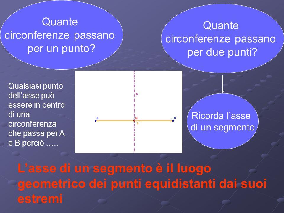 Quante circonferenze passano per un punto.Quante circonferenze passano per due punti.