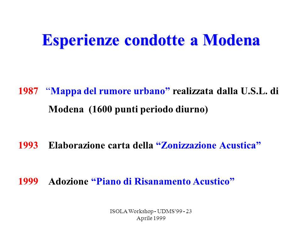 ISOLA Workshop - UDMS'99 - 23 Aprile 1999 Esperienze condotte a Modena 1987 Mappa del rumore urbano realizzata dalla U.S.L. di Modena (1600 punti peri
