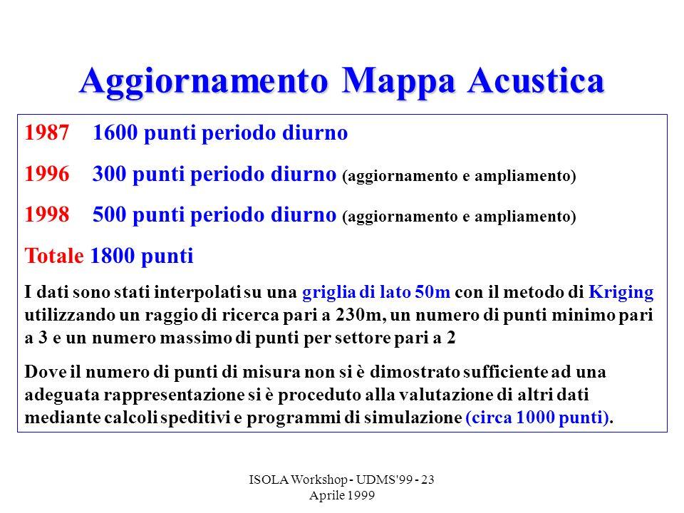 ISOLA Workshop - UDMS'99 - 23 Aprile 1999 Aggiornamento Mappa Acustica 1987 1600 punti periodo diurno 1996 300 punti periodo diurno (aggiornamento e a