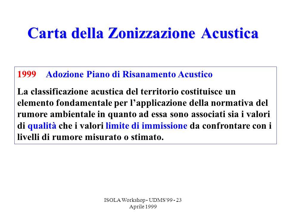 ISOLA Workshop - UDMS'99 - 23 Aprile 1999 Carta della Zonizzazione Acustica 1999 Adozione Piano di Risanamento Acustico La classificazione acustica de