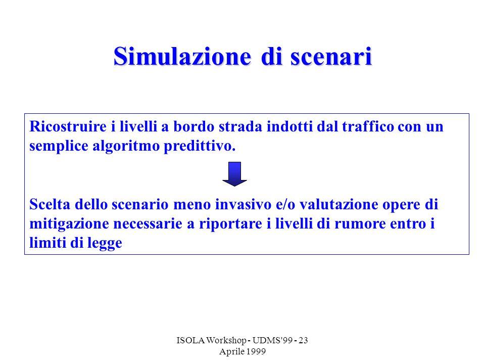 ISOLA Workshop - UDMS'99 - 23 Aprile 1999 Simulazione di scenari Ricostruire i livelli a bordo strada indotti dal traffico con un semplice algoritmo p