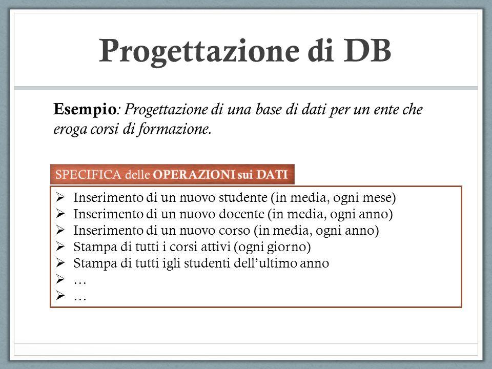 Esempio : Progettazione di una base di dati per un ente che eroga corsi di formazione. Inserimento di un nuovo studente (in media, ogni mese) Inserime