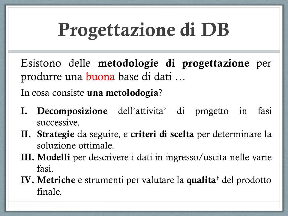 Esistono delle metodologie di progettazione per produrre una buona base di dati … In cosa consiste una metolodogia ? I. Decomposizione dellattivita di