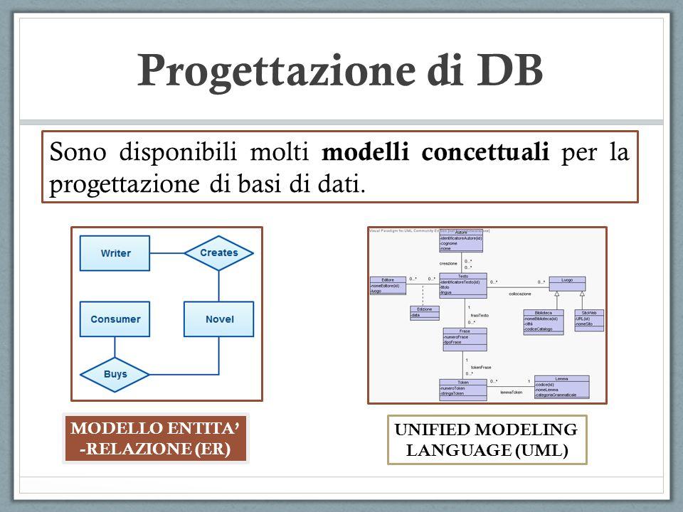 Sono disponibili molti modelli concettuali per la progettazione di basi di dati. MODELLO ENTITA -RELAZIONE (ER) UNIFIED MODELING LANGUAGE (UML) Proget