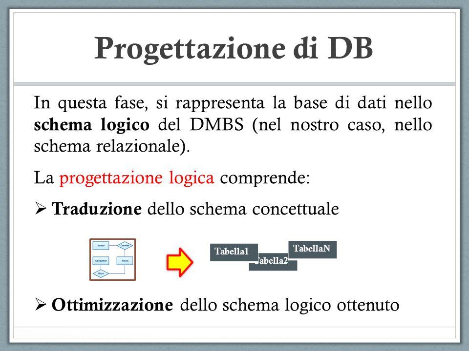In questa fase, si rappresenta la base di dati nello schema logico del DMBS (nel nostro caso, nello schema relazionale). La progettazione logica compr