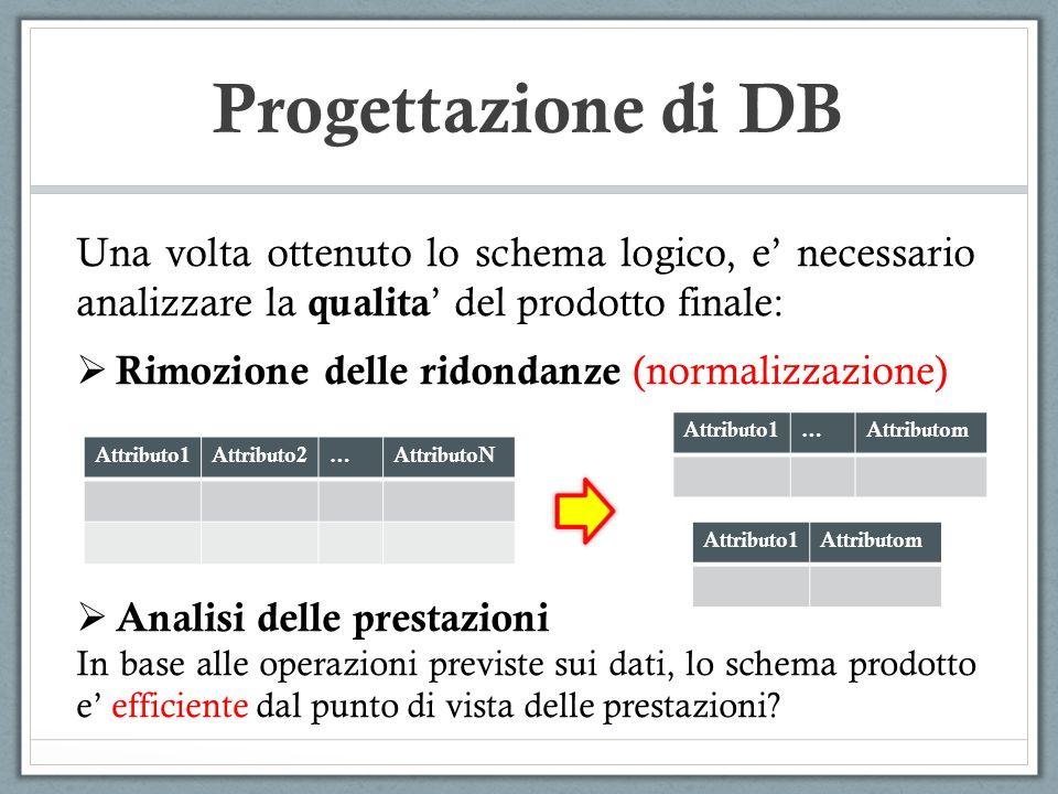 Una volta ottenuto lo schema logico, e necessario analizzare la qualita del prodotto finale: Rimozione delle ridondanze (normalizzazione) Analisi dell
