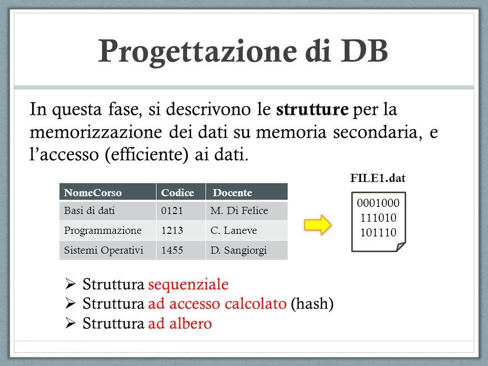In questa fase, si descrivono le strutture per la memorizzazione dei dati su memoria secondaria, e laccesso (efficiente) ai dati. NomeCorsoCodice Doce