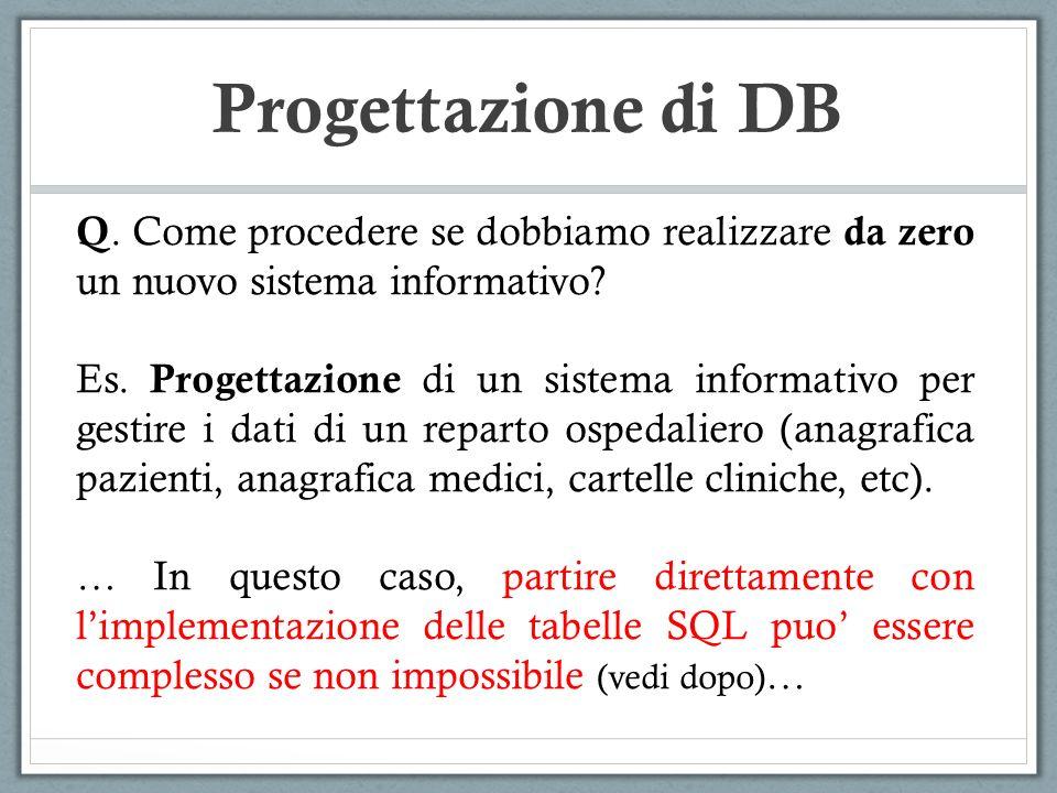 Progettazione di DB Q. Come procedere se dobbiamo realizzare da zero un nuovo sistema informativo? Es. Progettazione di un sistema informativo per ges