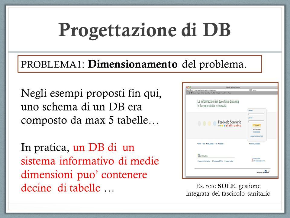 Progettazione di DB PROBLEMA1 : Dimensionamento del problema. Negli esempi proposti fin qui, uno schema di un DB era composto da max 5 tabelle… In pra