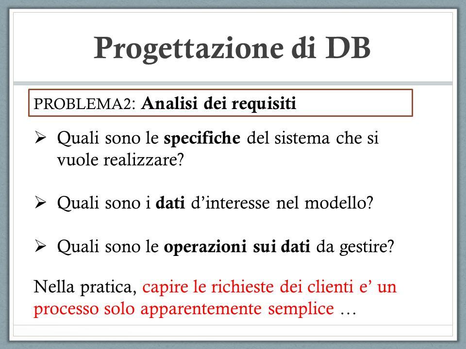 Progettazione di DB PROBLEMA2 : Analisi dei requisiti Quali sono le specifiche del sistema che si vuole realizzare? Quali sono i dati dinteresse nel m