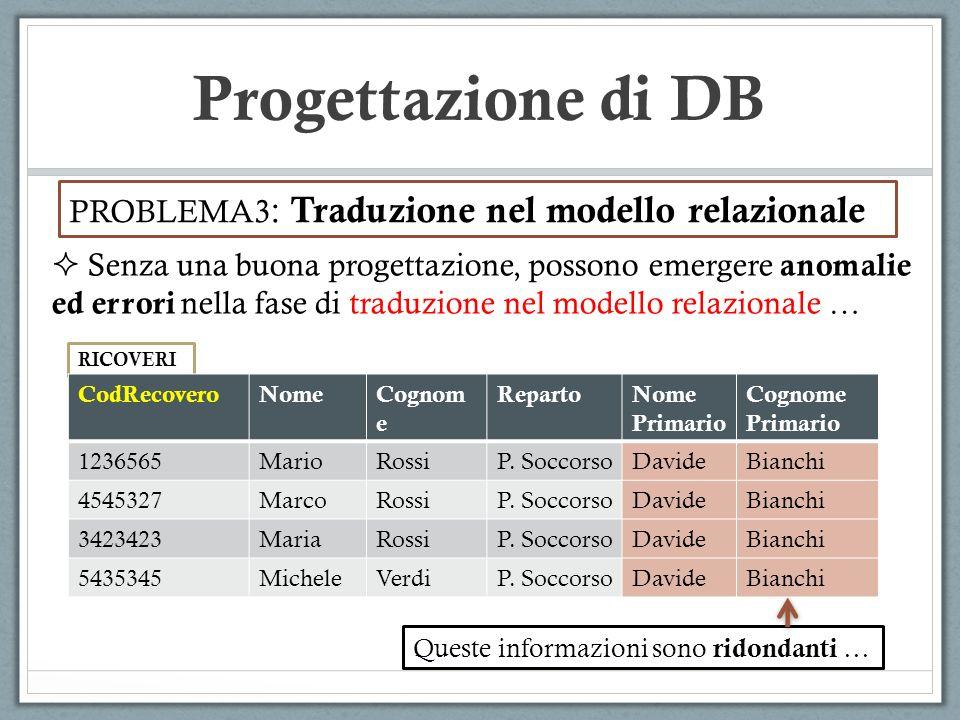 Progettazione di DB PROBLEMA3 : Traduzione nel modello relazionale RICOVERI CodRecoveroNomeCognom e RepartoNome Primario Cognome Primario 1236565Mario