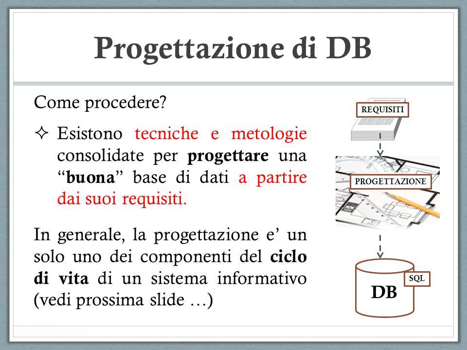 Progettazione di DB Come procedere? Esistono tecniche e metologie consolidate per progettare una buona base di dati a partire dai suoi requisiti. In g