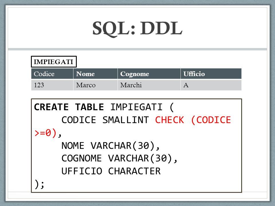 Codice NomeCognomeUfficio 123MarcoMarchiA IMPIEGATI CREATE TABLE IMPIEGATI ( CODICE SMALLINT CHECK (CODICE >=0), NOME VARCHAR(30), COGNOME VARCHAR(30), UFFICIO CHARACTER ); SQL: DDL