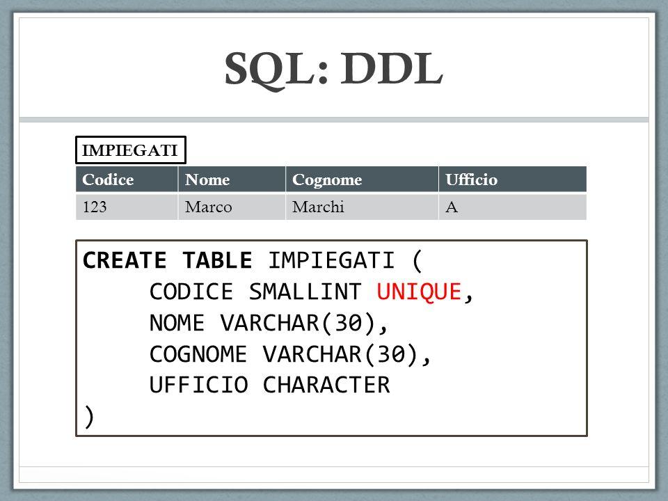 CodiceNomeCognomeUfficio 123MarcoMarchiA IMPIEGATI CREATE TABLE IMPIEGATI ( CODICE SMALLINT UNIQUE, NOME VARCHAR(30), COGNOME VARCHAR(30), UFFICIO CHARACTER ) SQL: DDL