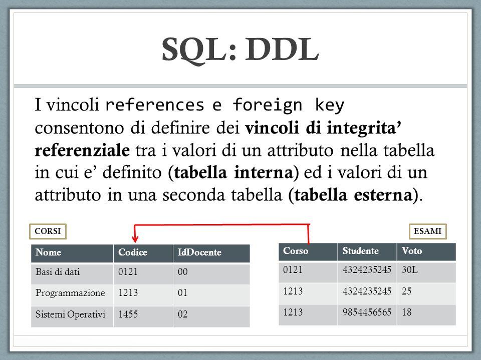 I vincoli references e foreign key consentono di definire dei vincoli di integrita referenziale tra i valori di un attributo nella tabella in cui e definito ( tabella interna ) ed i valori di un attributo in una seconda tabella ( tabella esterna ).