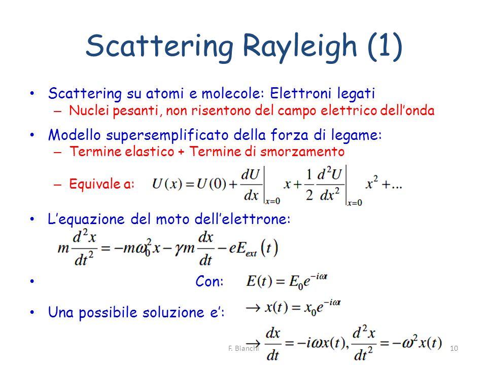 Scattering Rayleigh (1) Scattering su atomi e molecole: Elettroni legati – Nuclei pesanti, non risentono del campo elettrico dellonda Modello supersem