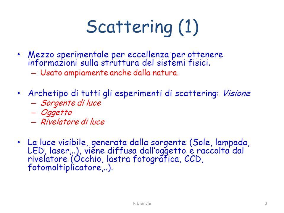 Scattering (2) Elemento fondamentale di ogni processo di scattering, sia corpuscolare sia ondulatorio: Collisione – Es: Scattering di Onde elettromagnetiche/Fotoni Effetti della collisione dipendenti da forma, dimensione e struttura interna del bersaglio.