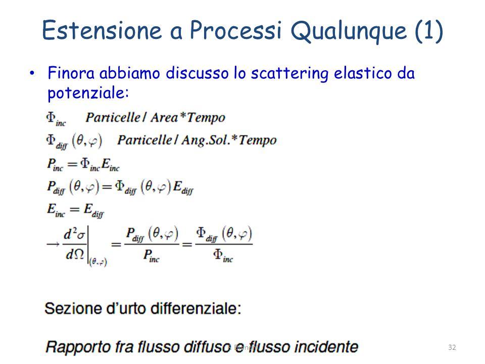 Estensione a Processi Qualunque (1) Finora abbiamo discusso lo scattering elastico da potenziale: 32F. Bianchi