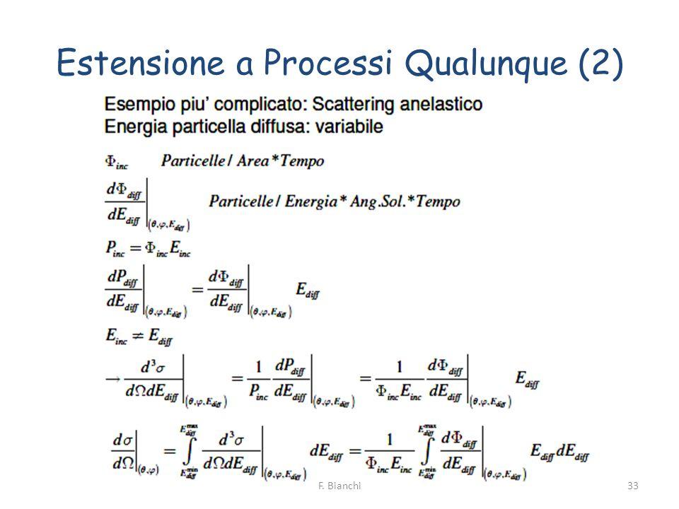 Estensione a Processi Qualunque (2) 33F. Bianchi
