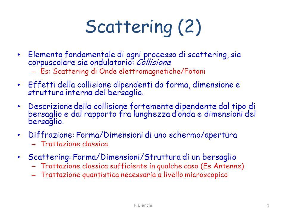 Scattering di Onde Elettromagnetiche Collisione con oggetti macroscopici, risposta coerente: – d/ >> 1 ottica geometrica – d/ ~ 1 ottica fisica Collisione con oggetti microscopici, risposta incoerente: – d ~ 0 scattering Thompson (su elettroni liberi) – d/ << 1 scattering Rayleigh (su elettroni legati) – d/ ~ 1 scattering Mie 5F.