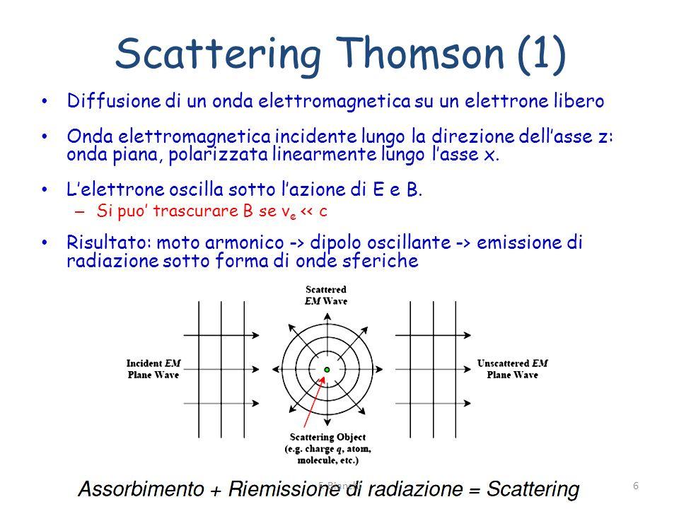 Scattering Thomson (1) Diffusione di un onda elettromagnetica su un elettrone libero Onda elettromagnetica incidente lungo la direzione dellasse z: on