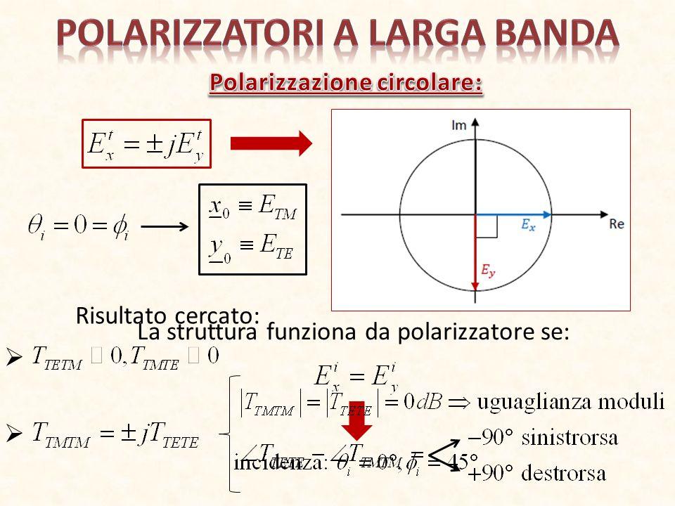 Risultato cercato: La struttura funziona da polarizzatore se: