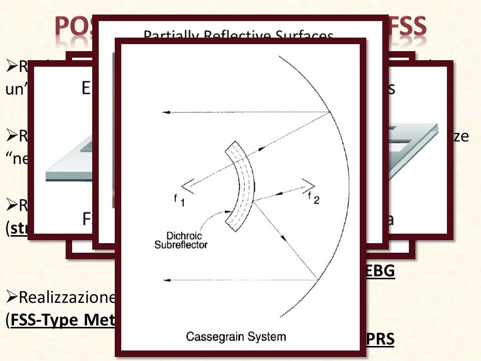 Realizzazione di Filtri Elimina Banda per bloccare frequenze nemiche (Ambito Militare) Strutture EBG Strutture PRS Realizzazione di Filtri Passa Banda