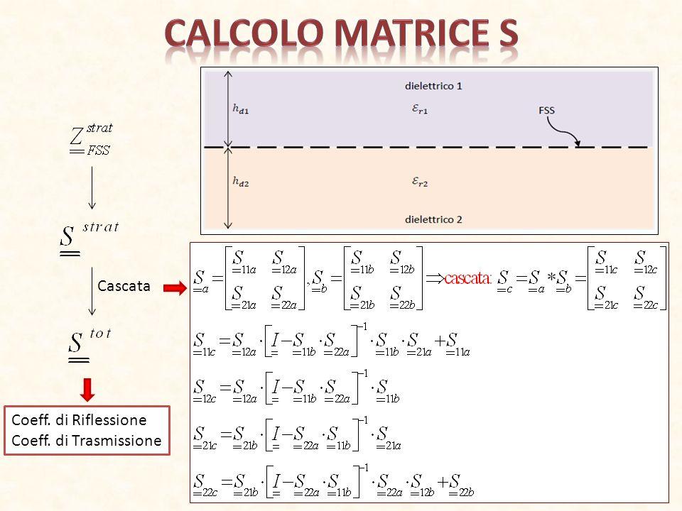 -0.500.51 -0.8 -0.6 -0.4 -0.2 0 0.2 0.4 0.6 0.8 ellisse di polarizzazione nel caso di massima differenza dei moduli -0.500.51 -0.8 -0.6 -0.4 -0.2 0 0.2 0.4 0.6 0.8 ellisse di polarizzazione nel caso di massimo sfasamento