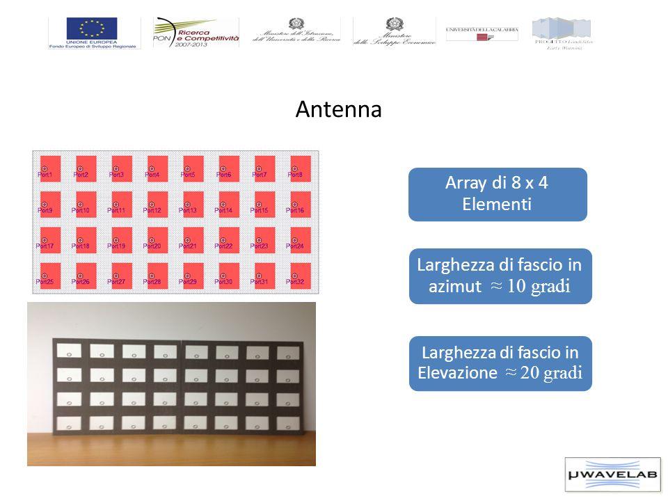 Array di 8 x 4 Elementi Larghezza di fascio in azimut 10 gradi Larghezza di fascio in Elevazione 20 gradi