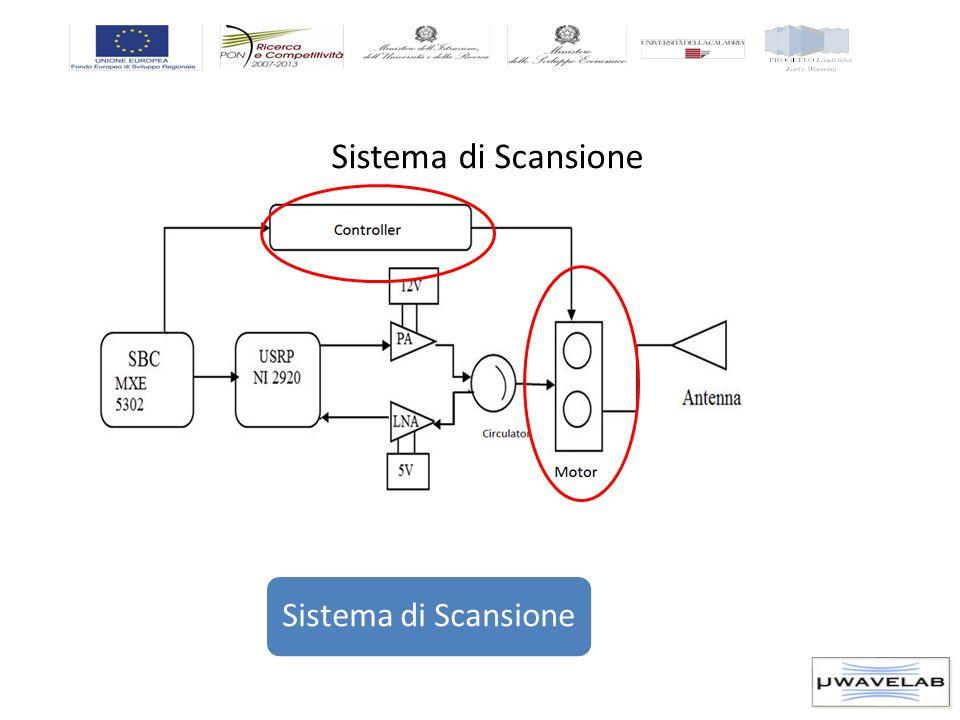 Sistema di Scansione