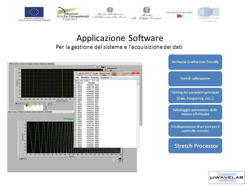 Applicazione Software Per la gestione del sistema e lacquisizione dei dati Iterfaccia Grafica User friendlyTool di calibrazione Setting dei parametri