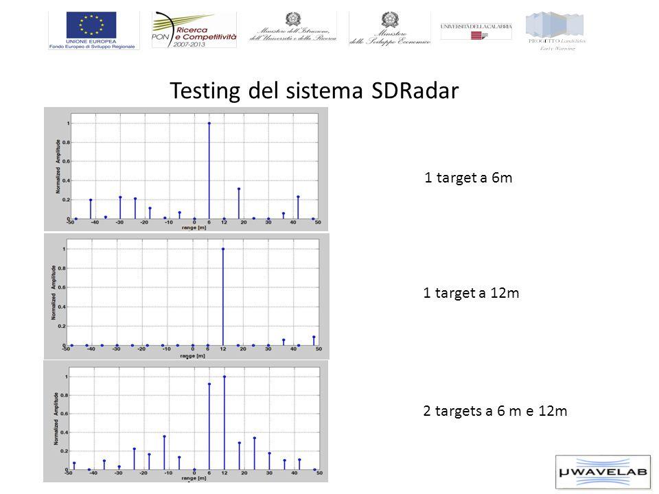 Testing del sistema SDRadar 1 target a 6m 1 target a 12m 2 targets a 6 m e 12m