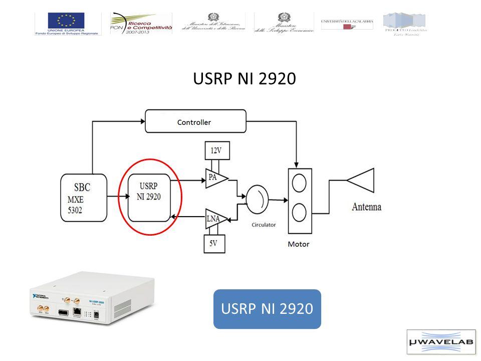 USRP NI 2920