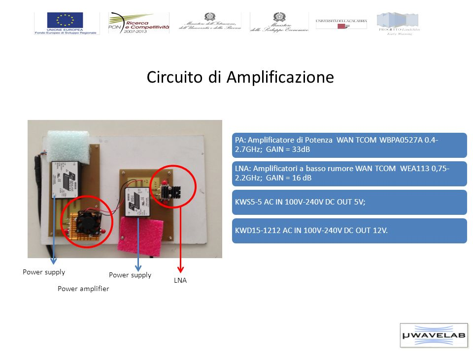 Test del circuito di amplificazione LNA Power amplifier Power supply