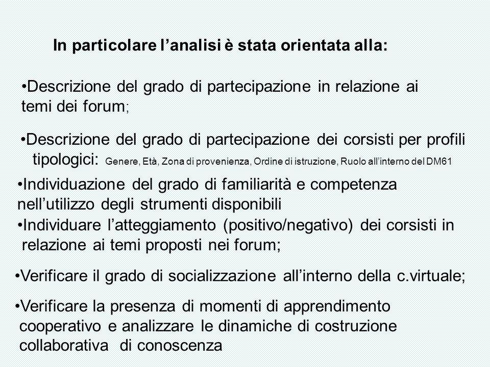 In particolare lanalisi è stata orientata alla: Descrizione del grado di partecipazione dei corsisti per profili tipologici: Genere, Età, Zona di prov