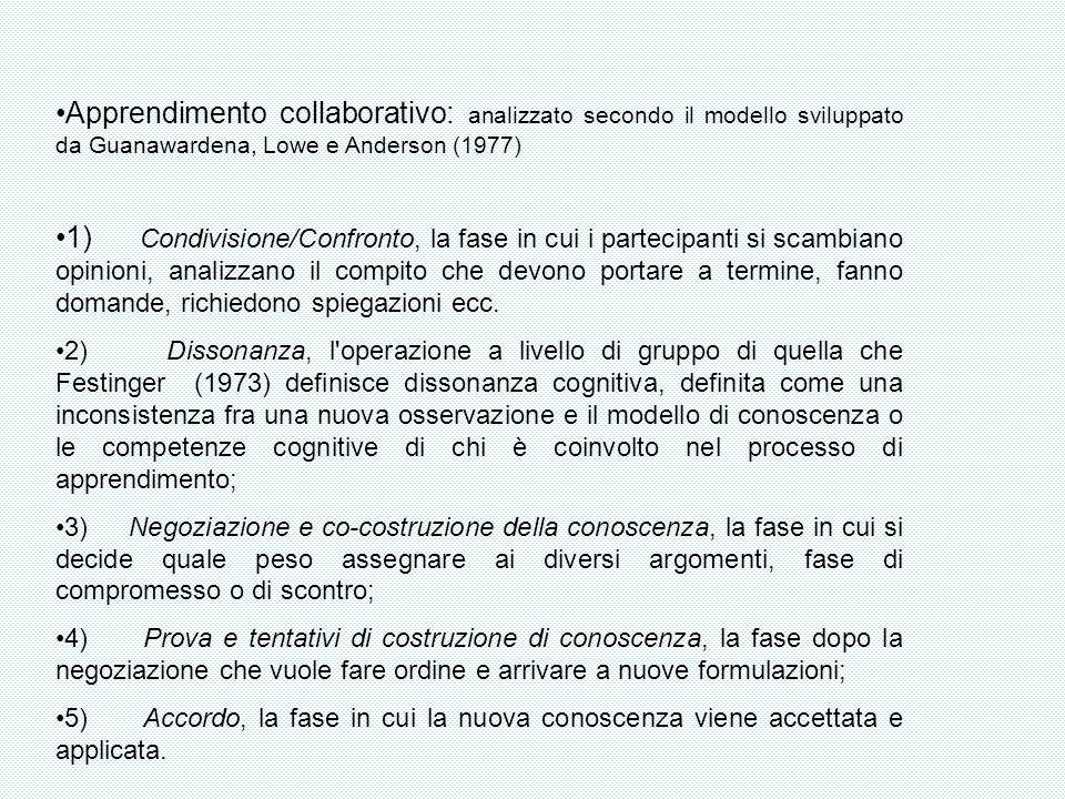 Apprendimento collaborativo: analizzato secondo il modello sviluppato da Guanawardena, Lowe e Anderson (1977) 1) Condivisione/Confronto, la fase in cui i partecipanti si scambiano opinioni, analizzano il compito che devono portare a termine, fanno domande, richiedono spiegazioni ecc.