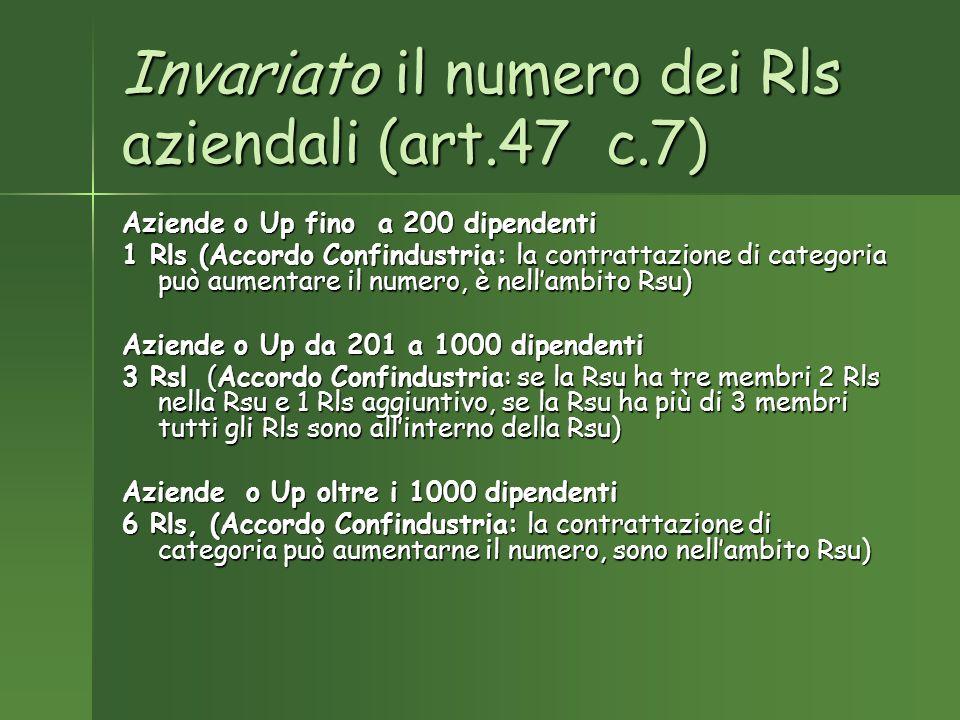 Invariato il numero dei Rls aziendali (art.47 c.7) Aziende o Up fino a 200 dipendenti 1 Rls (Accordo Confindustria: la contrattazione di categoria può aumentare il numero, è nellambito Rsu) Aziende o Up da 201 a 1000 dipendenti 3 Rsl (Accordo Confindustria: se la Rsu ha tre membri 2 Rls nella Rsu e 1 Rls aggiuntivo, se la Rsu ha più di 3 membri tutti gli Rls sono allinterno della Rsu) Aziende o Up oltre i 1000 dipendenti 6 Rls, (Accordo Confindustria: la contrattazione di categoria può aumentarne il numero, sono nellambito Rsu)