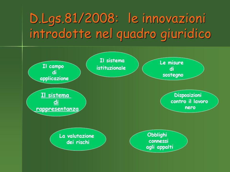 D.Lgs.81/2008: le innovazioni introdotte nel quadro giuridico Il sistema di rappresentanza Il sistema istituzionale Obblighi connessi agli appalti Il campo di applicazione Disposizioni contro il lavoro nero La valutazione dei rischi Le misure di sostegno