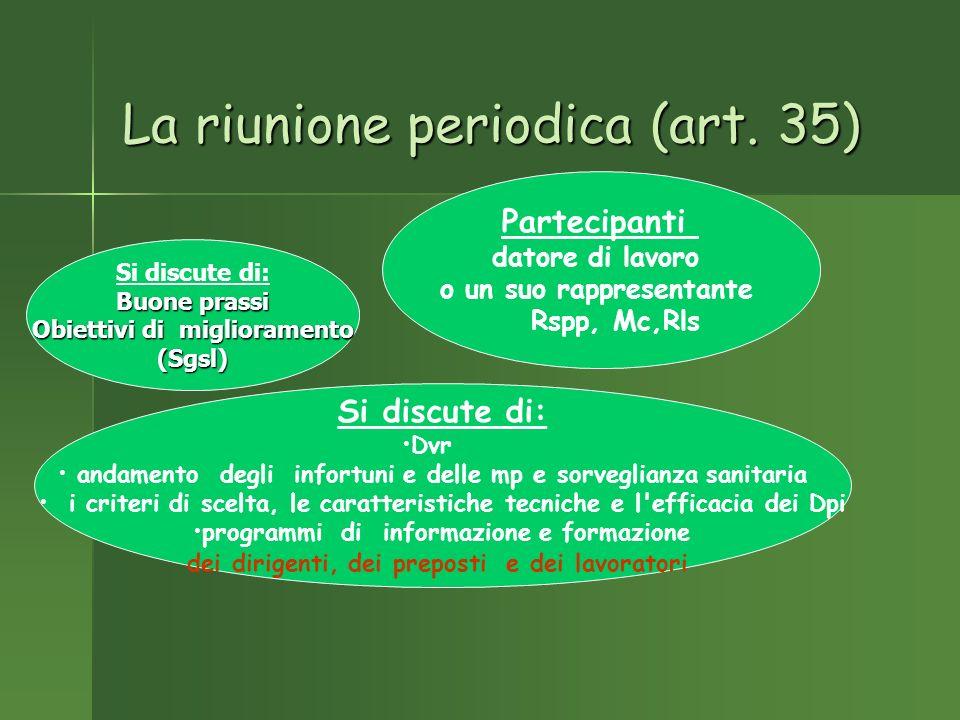 La riunione periodica (art.35) La riunione periodica (art.